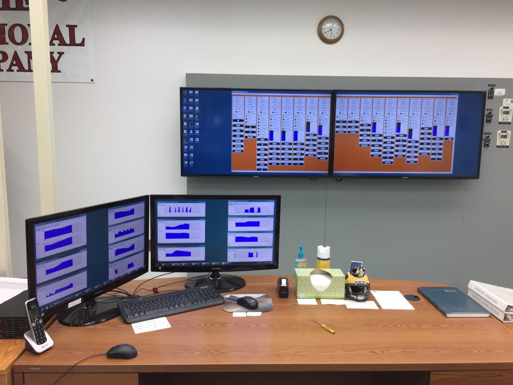 Quad-Monitor SCADA System at a Regional Water District.