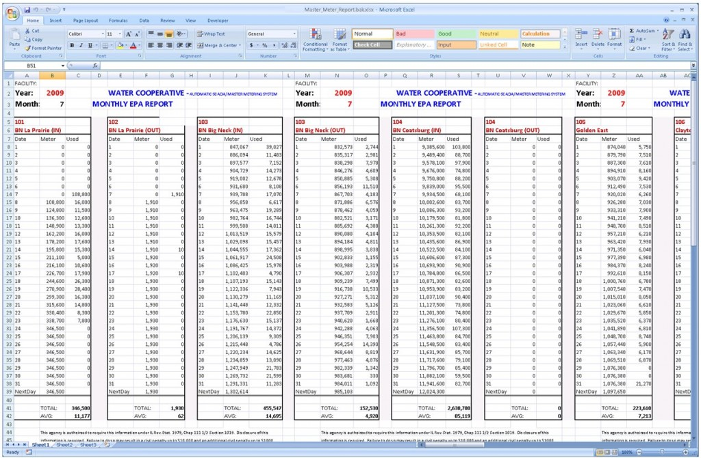Semi-Automated EPA Report Generation Containing Master Metering Data.
